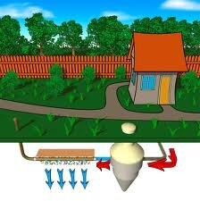 Вариант канализации на даче