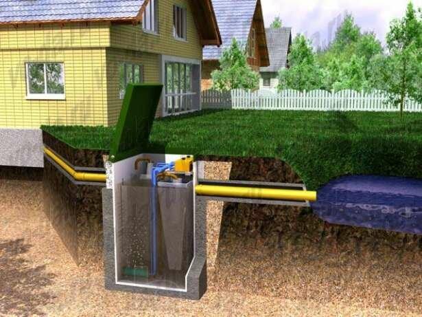Схема автономной канализации для дачи