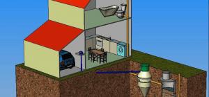 Водопровод и канализация на даче