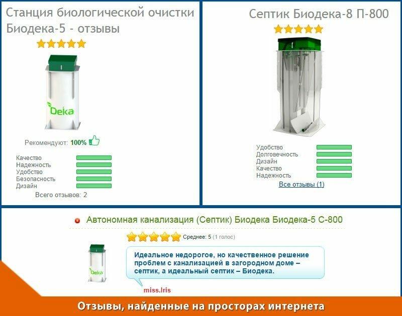 Отзывы о Биодеке