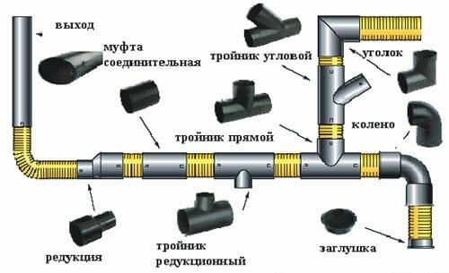 Демонстрируется основная схема сборки.
