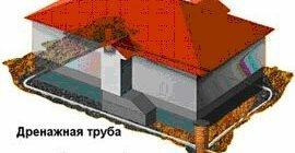 дренаж фундамента дома