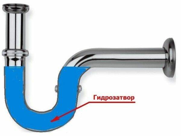 Гидрозатвор в сифоне раковины