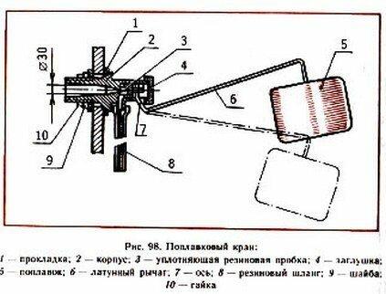 Здесь вся механика клапана изображена предельно наглядно. Чтобы вода перекрылась раньше - просто изгибаем латунный рычаг (№6 на схеме)