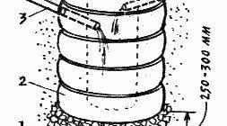 как правильно выложить сливную яму
