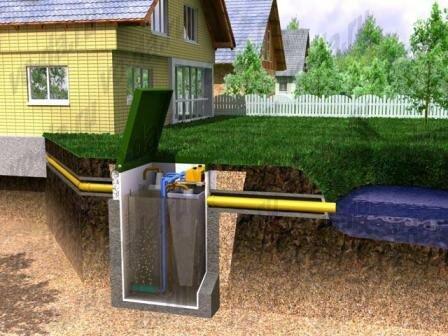 канализации очистные сооружения