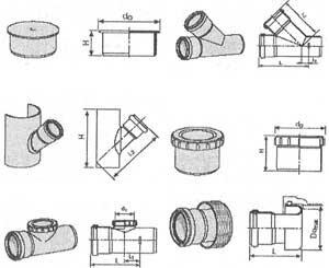 Схематичное изображение наиболее часто используемых канализационных фитингов