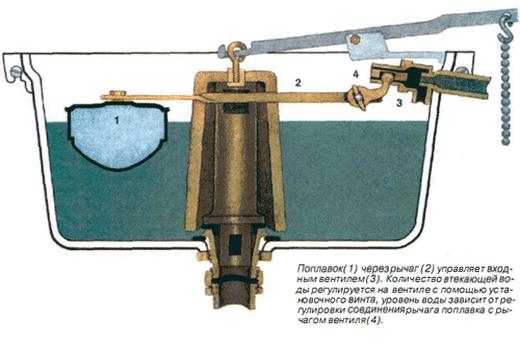 Колокол – массивный элемент с большим весом