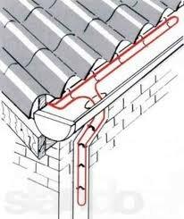 нагревательный кабель для канализации