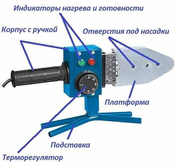 Наружные фрагменты трубного сварочного аппарата