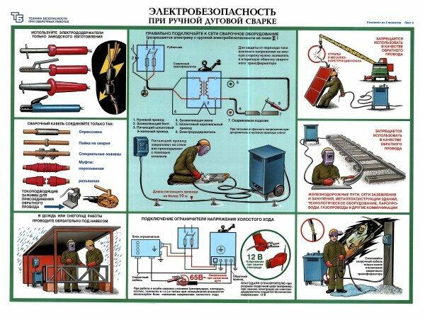 Некоторые дополнительные правила электрической безопасности при сварочных работах.