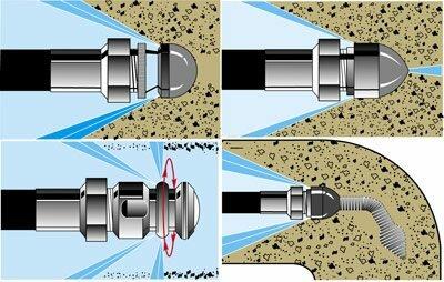 Очистка отложений высоким давлением воды