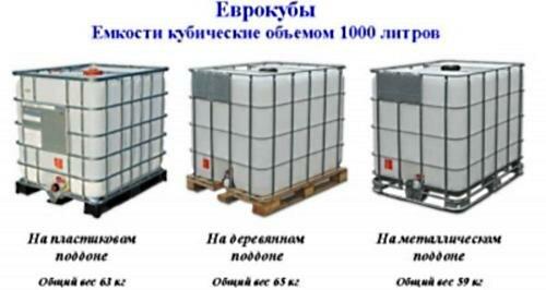 Представлены основные виды продукции.