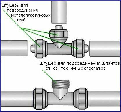 Разные виды тройников для произведения работ с металлопластиковыми трубами при проводке системы в доме