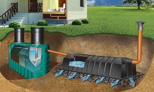Самая важная часть автономной канализации