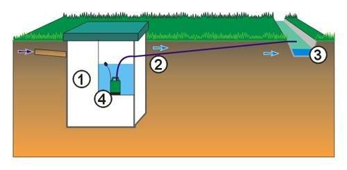 Схема установки с выводом очищенных вод на поверхность