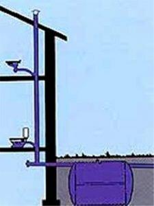 схема устройства вентилируемого стояка
