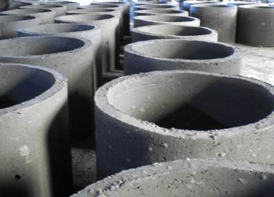 Кольца для канализационного колодца