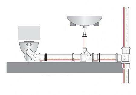 Пример схемы расположения труб и фитингов в бытовом канализационном трубопроводе