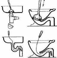 устранение засоров канализации прочистка