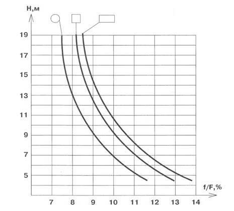 Вспомогательный график для вычислений.